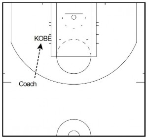 basketball training drills