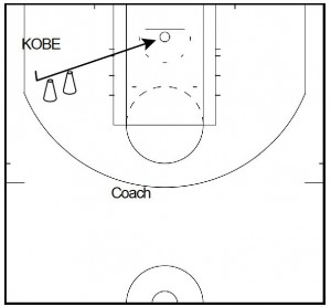 basketball drills