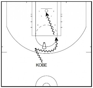 basketball workout drill